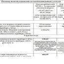 В Астрахани жители нескольких улиц станут платить за отопление и горячую воду меньше