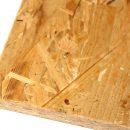 Деревоплитные материалы для строительства
