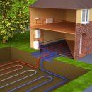 Тепловые насосы от производителя: гарантия, качество