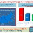 Астраханская область – дважды лидер по эффективности работы с населением